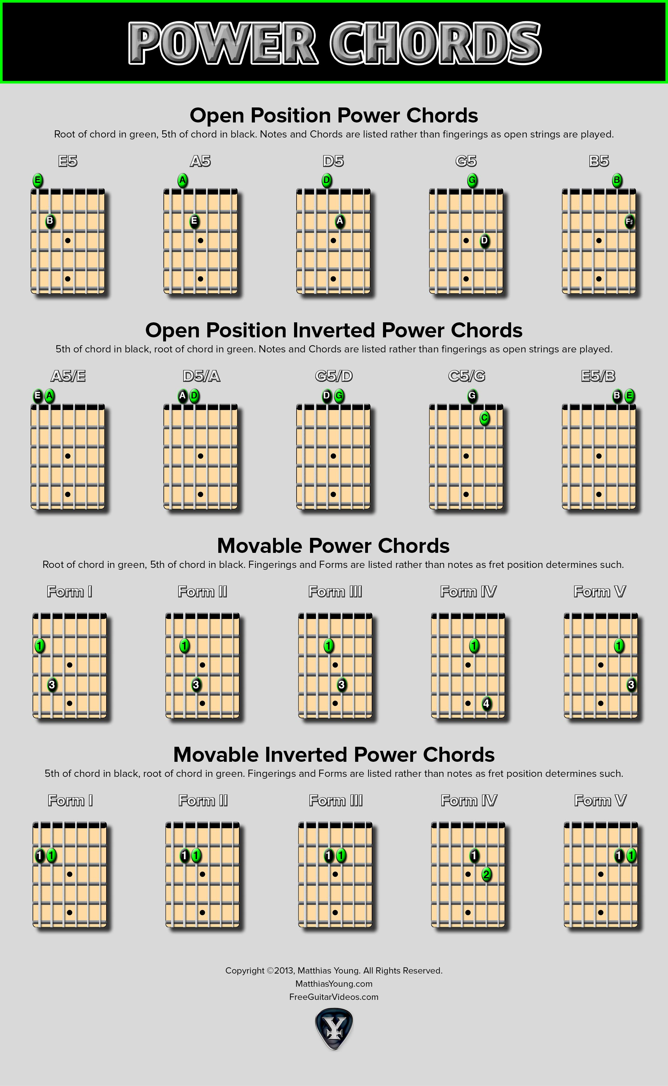 Power Chords The Guitar According To Matthias Guitar Stuff