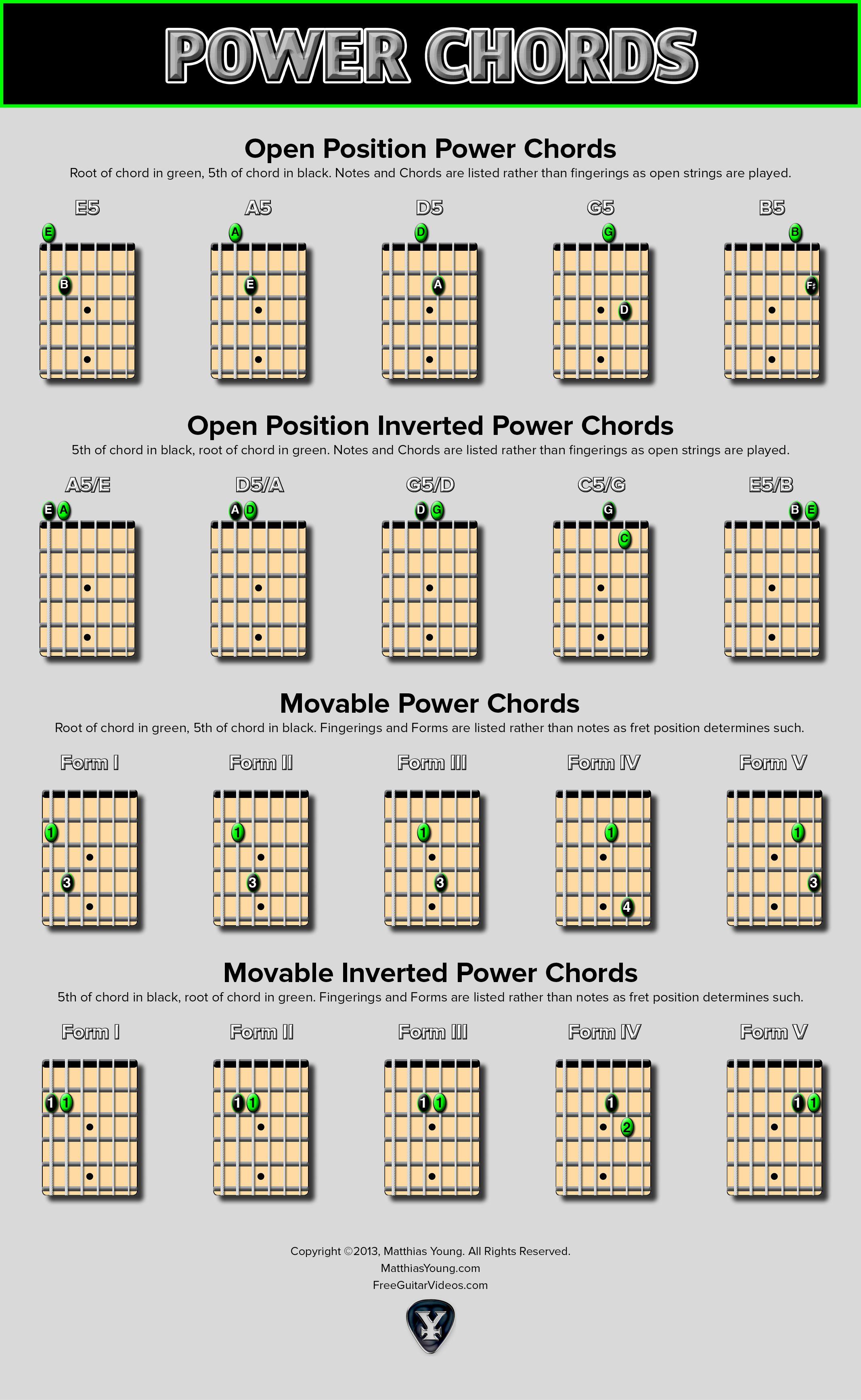 Power chords the guitar according to matthias guitar stuff power chords the guitar according to matthias hexwebz Images