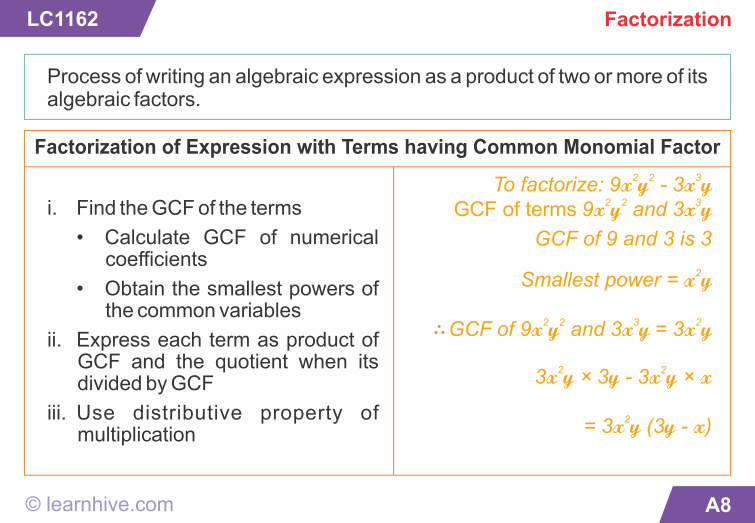 learning card for Factorization Algebraic expressions