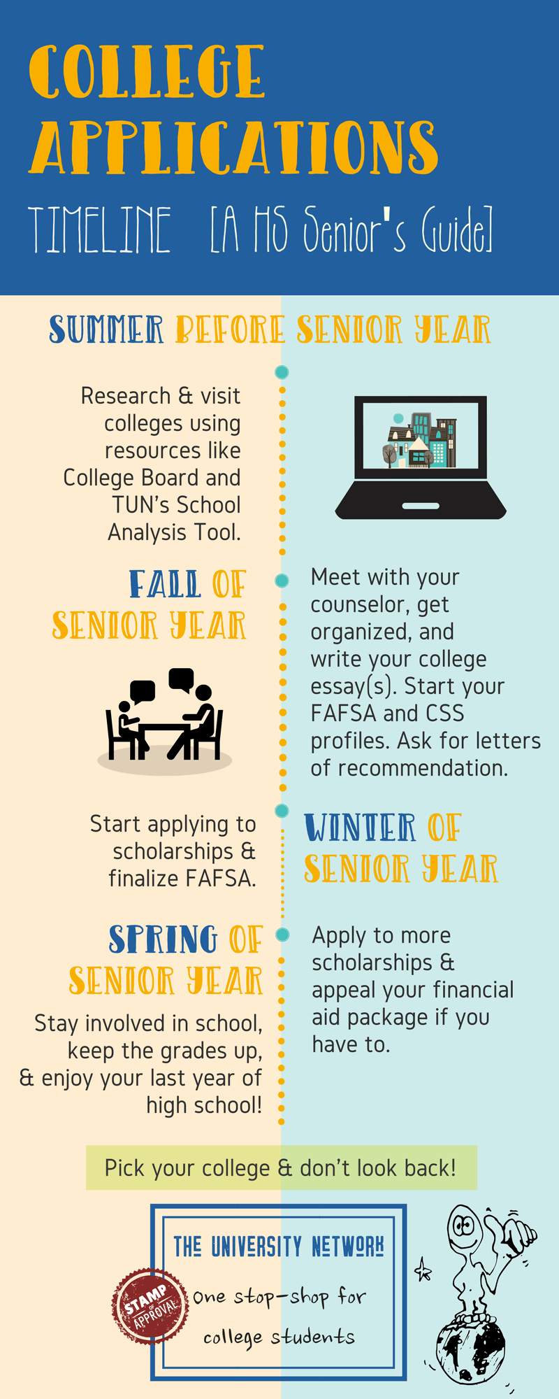 a high school seniors guide to applying to college  the college  a high school seniors guide to applying to college