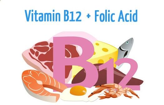 Vitamin B12 folate (one of the eight B vitamins) form one of ...
