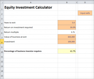 Free Excel Equity Investment Calculator Can Be Used To Help