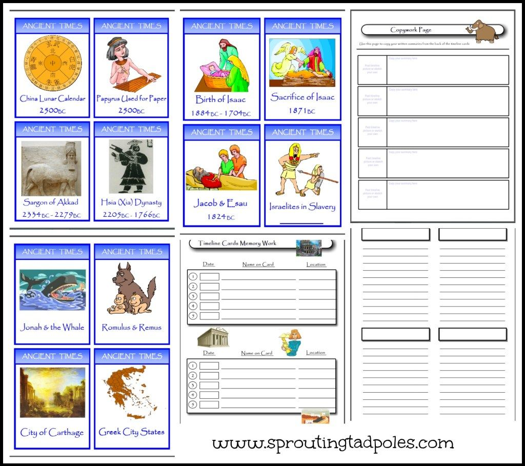 Ancient History Timeline Cards