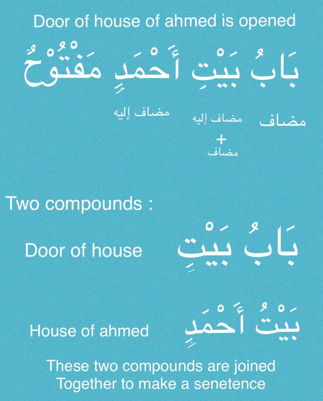Pin By Tariq Yasin On Learn English Language Learn Arabic Language Arabic Language Learning Arabic [ 1487 x 1199 Pixel ]