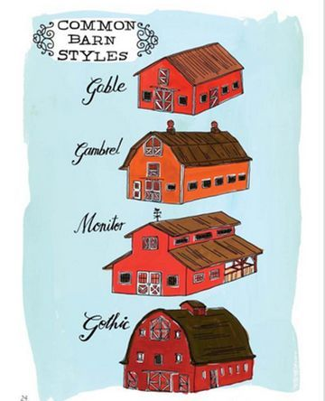 This week we're reviewing the second chapter of Julia Rothman's book Farm Anatomy. Raised in a Barn covers: Barn styles Timber construction Trusses Barn doors, bracing, and hardware Bar… #polebarns