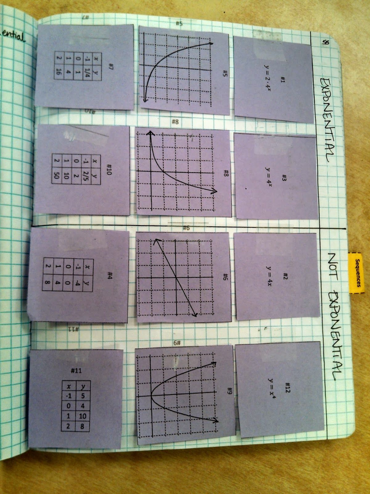 Card Sort For Exponential Functions Plus Other Materials