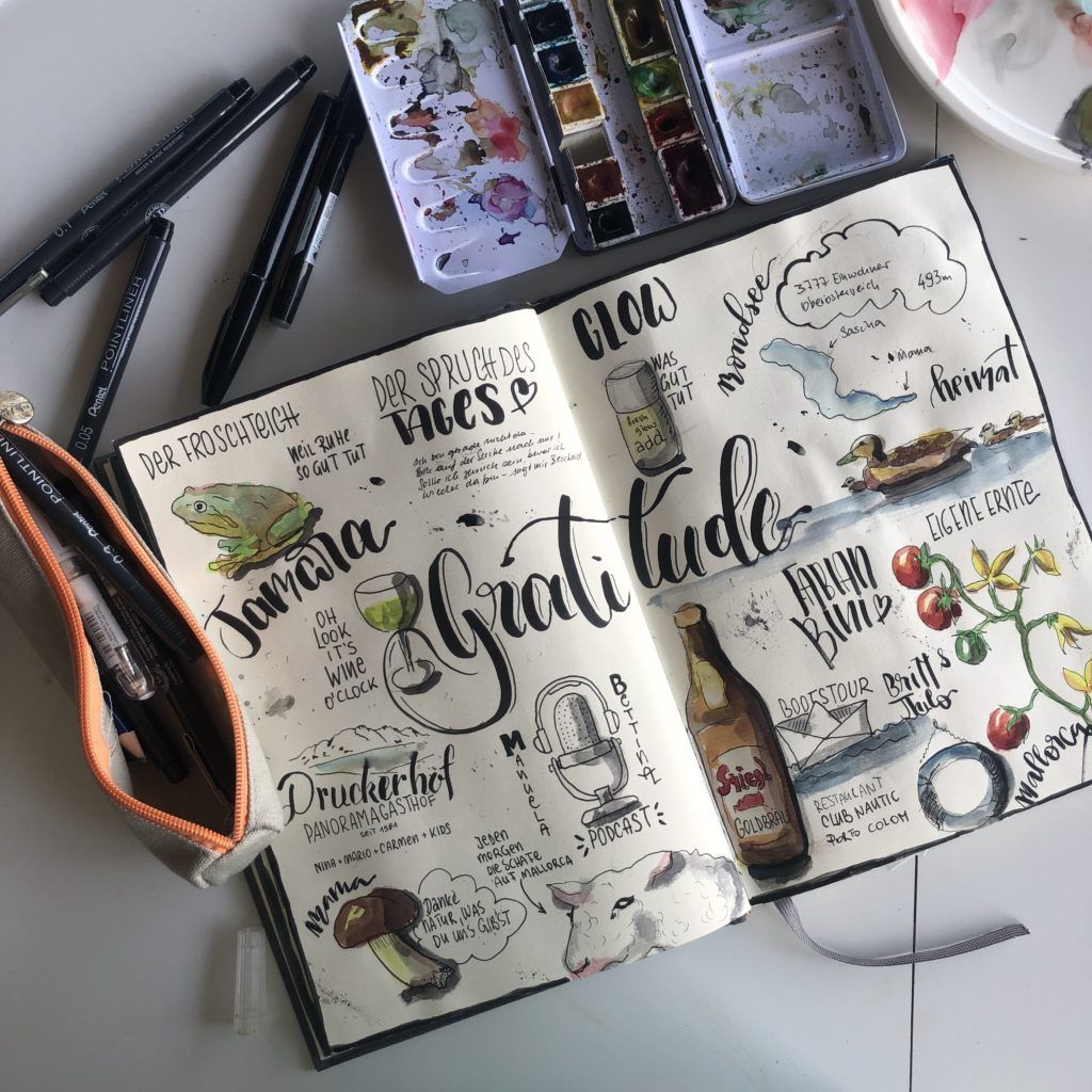 Photo of Sketch your day – Ideen und Inspiration für dein Reisetagebuch – Sketchnotes by Diana