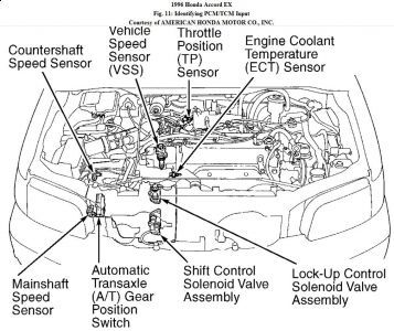 Wiring And Connectors Locations Of Honda Accord Air Conditioning System 94 07 as well 93 Honda Accord Interior Fuse Box Diagram in addition 1996 Honda Accord Engine Diagram also 94 Civic Ex Fuse Box together with 1994 Honda Accord Engine Diagram. on 94 honda accord ex fuse box diagram