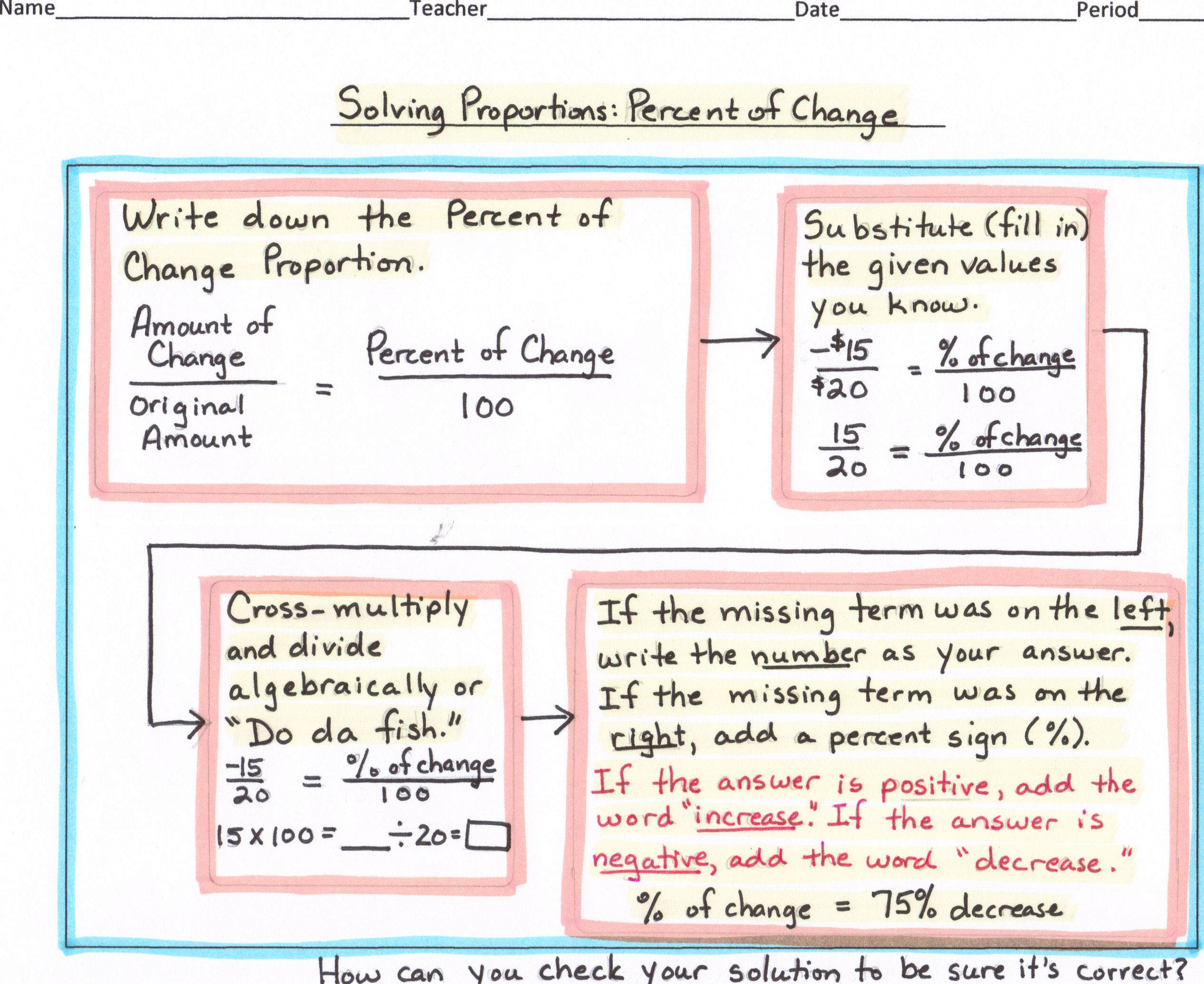 Math Algebra Flow Map Solving Proportions Percent Of Change Percent Of Change Thinking Maps Thinking Maps Math
