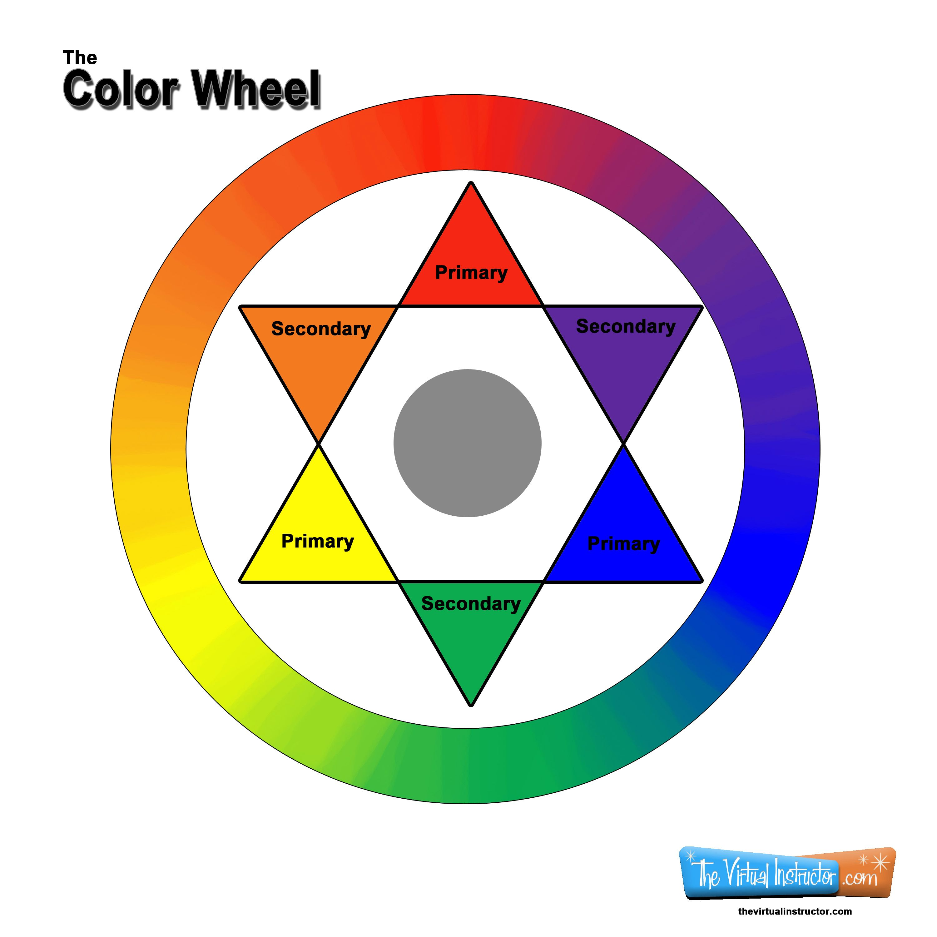 Colorwheelchart1g Color Mixing Pinterest Color Wheels