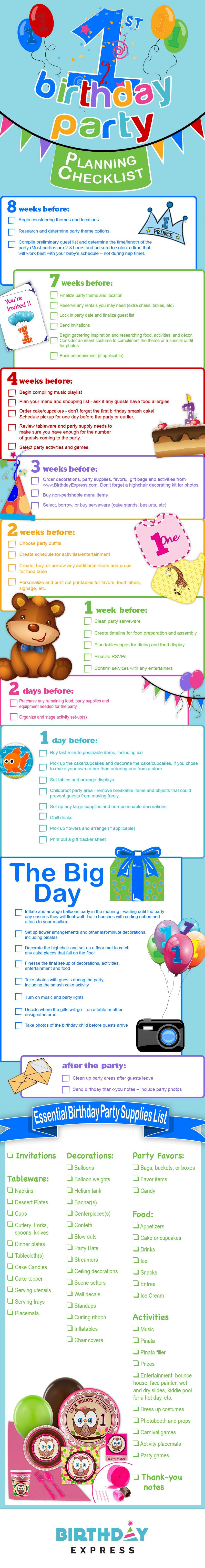 1st Birthday Party Planning Checklist