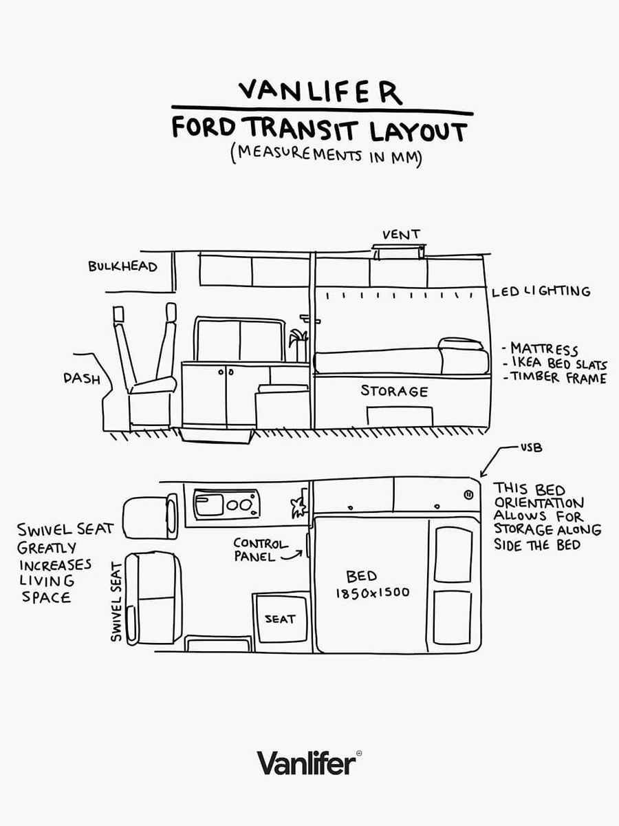 Photo of Layout from our latest custom Ford Transit conversions. This layout maximizes sp…