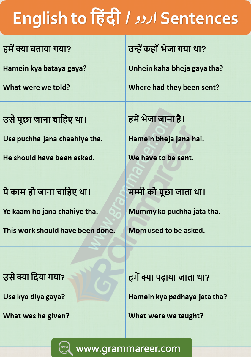 Hindi To English Sentences Translation Examples Used In Daily Life English Sentences English Learning Spoken Learn English Vocabulary