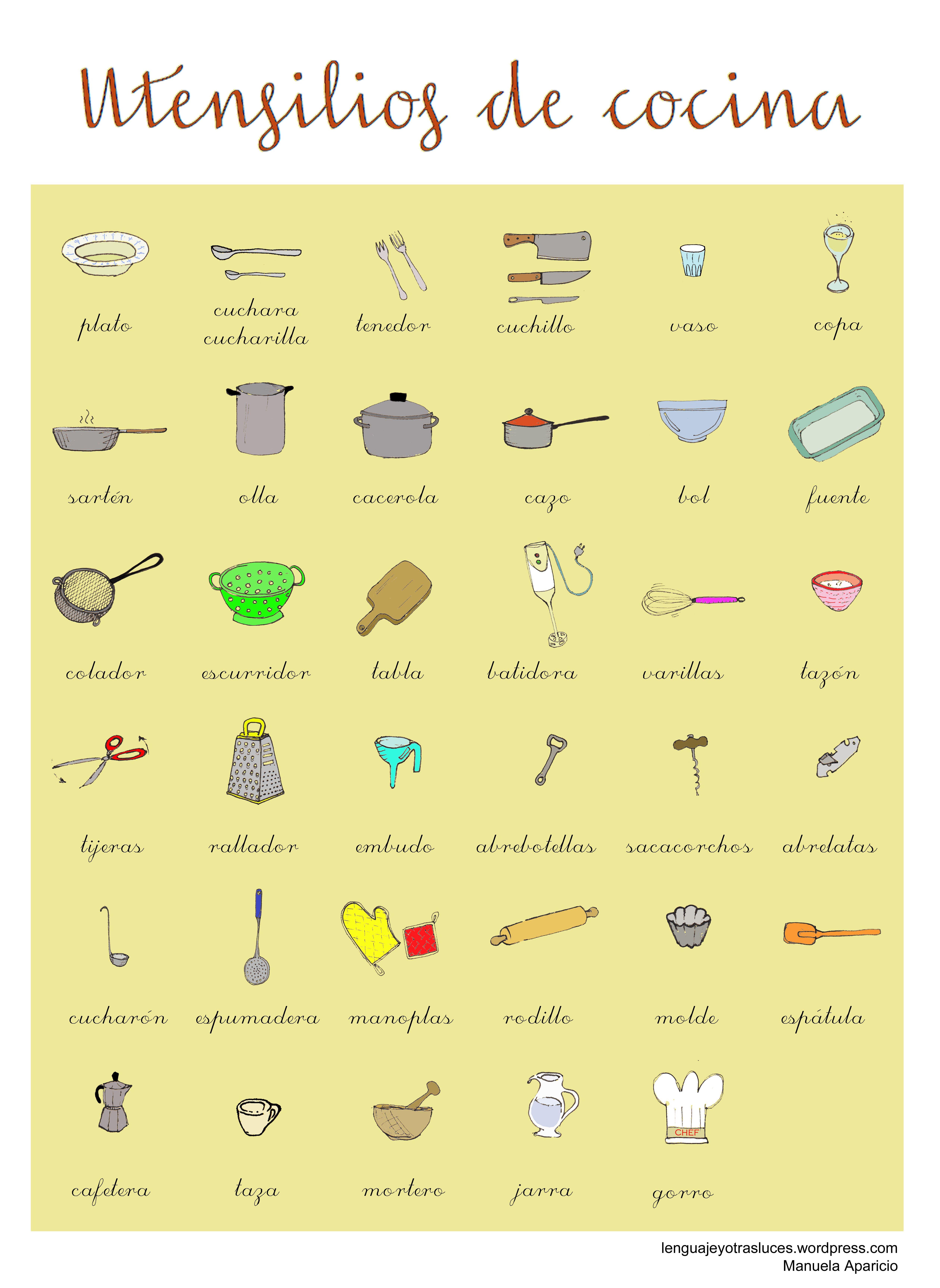Utensilios recipientes y medidas de cocina utensilios for Lista utensilios para bano