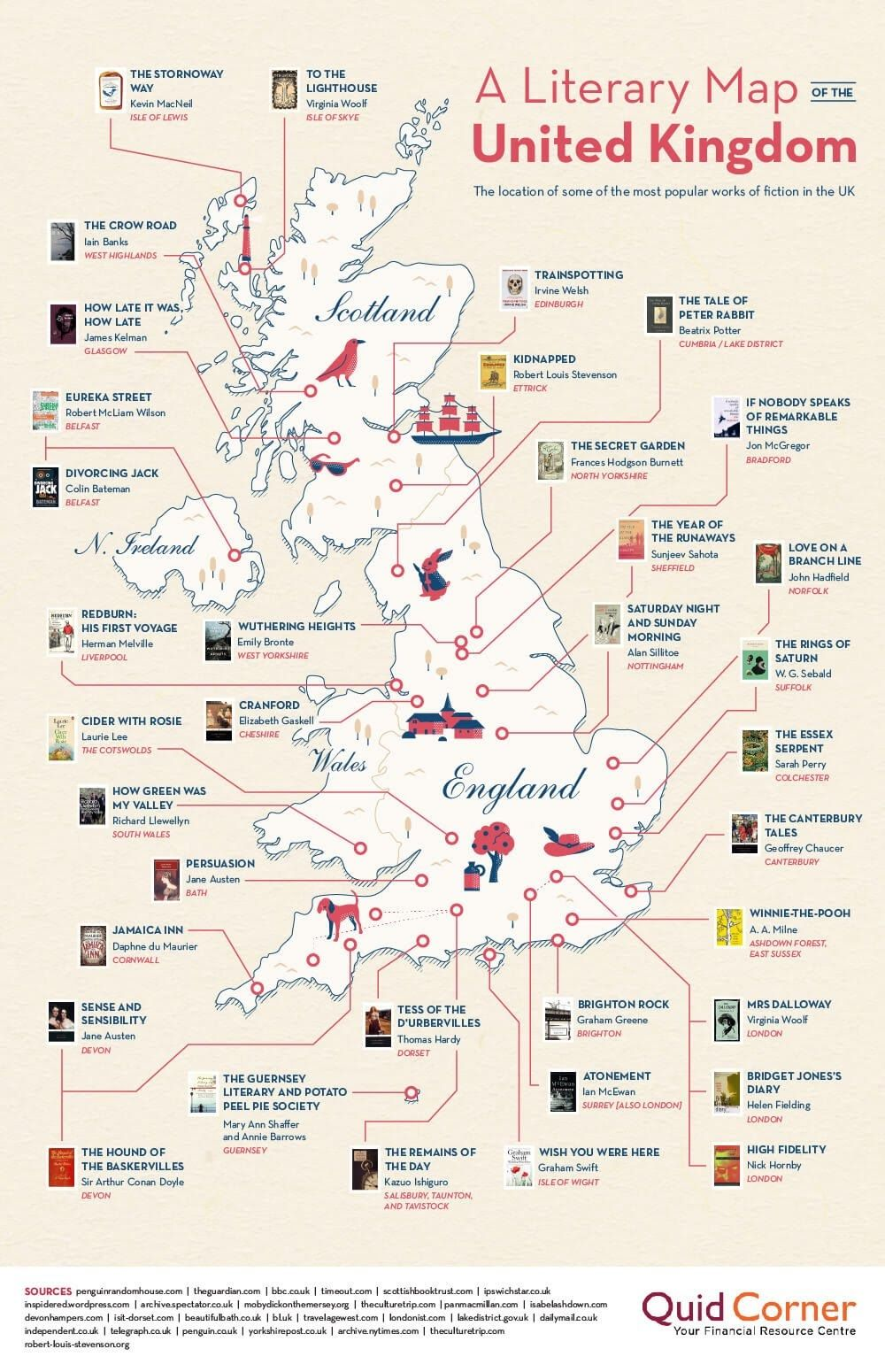 Map Of England And Britain.A Literary Map Of The United Kingdom Infographic In 2019