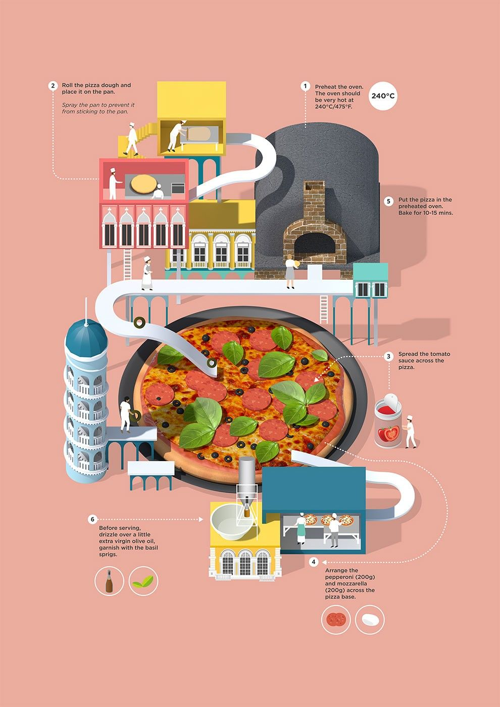 Illustrated Pizza Recipe Cards by Jing Zhang