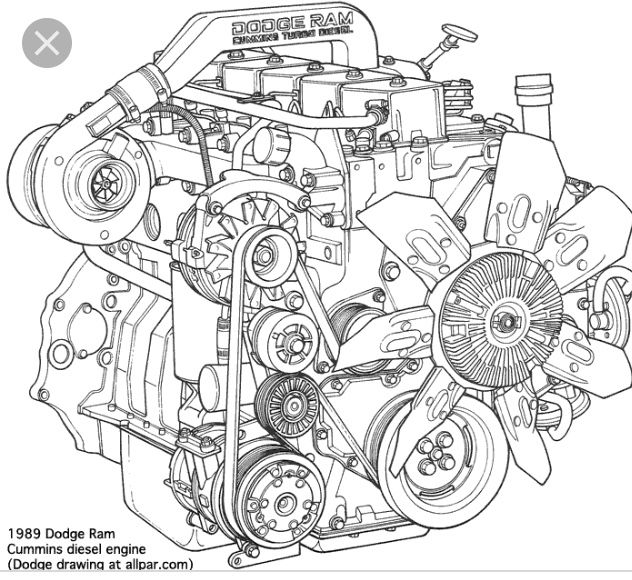 [ZSVE_7041]  Diagram of a 12 valve cummins | First gen cummins, Diesel engine, Cummins | Dodge Diesel Engine Diagram |  | pinterest.ch