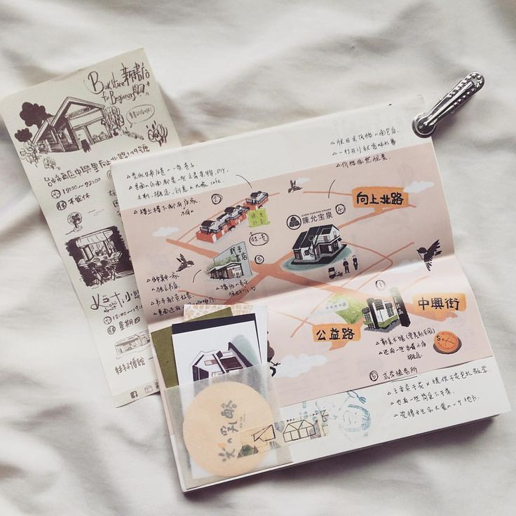 Midori Travelers Notebook Pages For Ideas And Inspiration