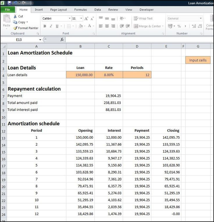 Sample Schedules  Loan Amortization Set Up Excel
