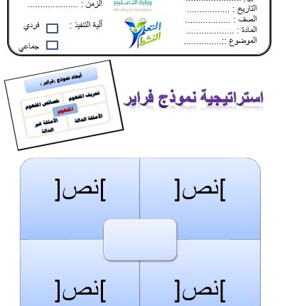 20 استراتيجية من استراتيجيات التعلم النشط جاهزة للطباعة بالعربي الإنجليزي المعلمة أسماء Boarding Pass Airline
