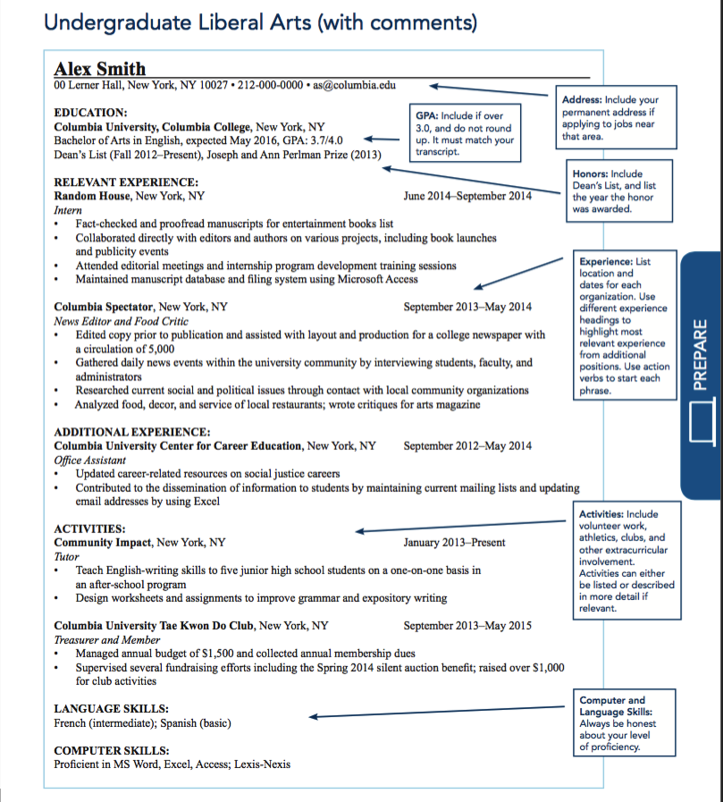 Example Of A Cv Sample Cv Of Undergraduate Liberal Arts  Httpexampleresumecv .