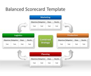 Free Balanced Scorecard Powerpoint Template Is A Bsc Ppt Template