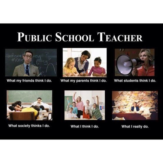 Image 251693 What People Think I Do What I Really Do Teaching Memes Teacher Memes Teaching Humor