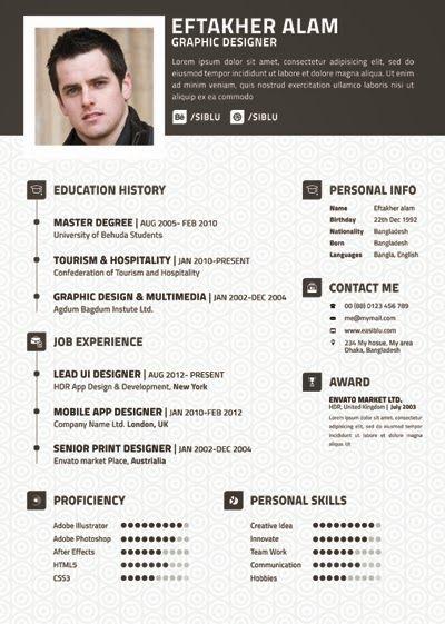 32436c3473e173eb5eb8c27a12bd9d30jpg - creative resume builder free