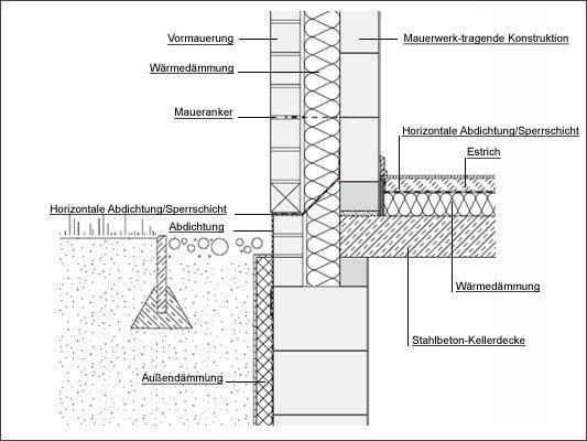 zweischaliges mauerwerk detalji pinterest construction detail and architecture. Black Bedroom Furniture Sets. Home Design Ideas