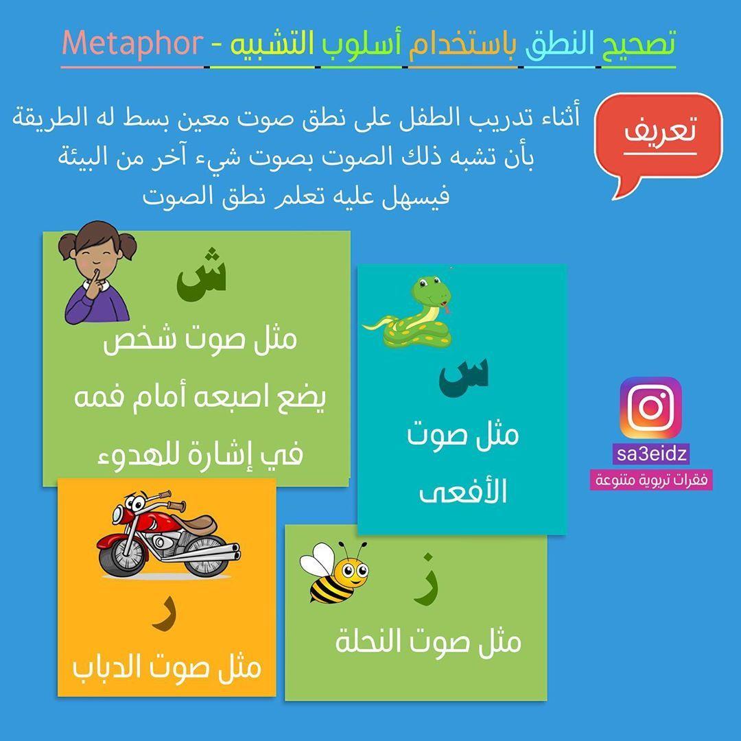 Pin By Asmaa Alabsi On Kids Development In 2020 Child Development Development Map