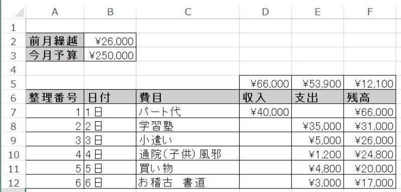 家計簿のエクセルでの作り方 セル操作や簡単な計算式の入力方法 2020