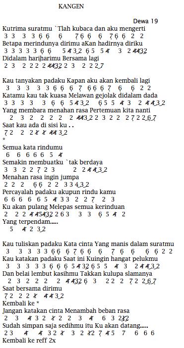 Not Angka Pianika Lagu Dewa 19 Kangen Di 2020 Lagu Lirik Lagu Not Musik