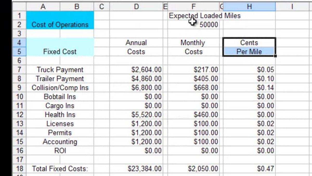 Trucking Expenses Spreadsheet Trucking Expenses Spreadsheet Free Templates Spreadsheet Template Business Budget Template Startup Business Plan Template Trucking profit and loss spreadsheet