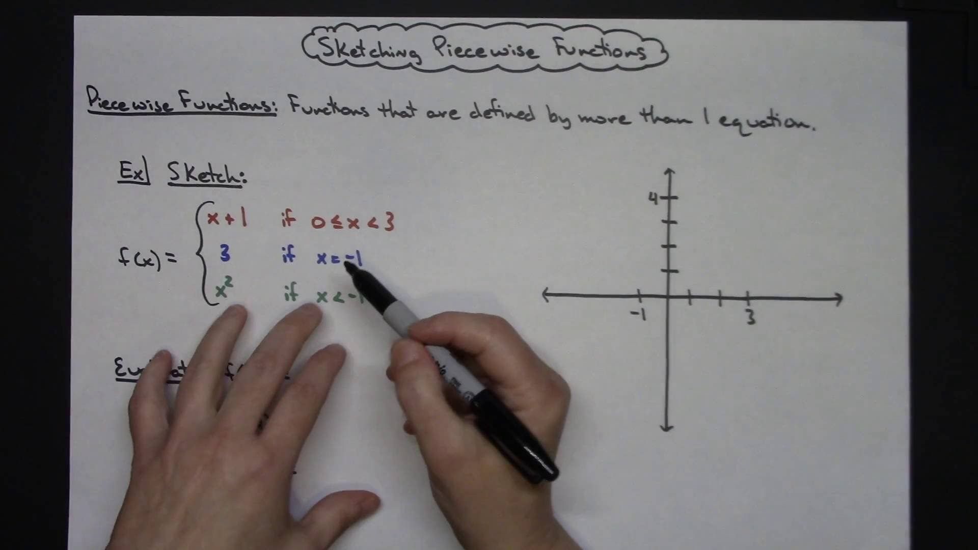 Sketching Piecewise Functions Maths Algebra Calculus Email Subject Lines [ 1080 x 1920 Pixel ]
