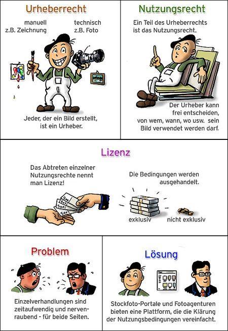 http://www.umrissbilder.de/: Alle Fächer, Aus Fotos Bilder ...
