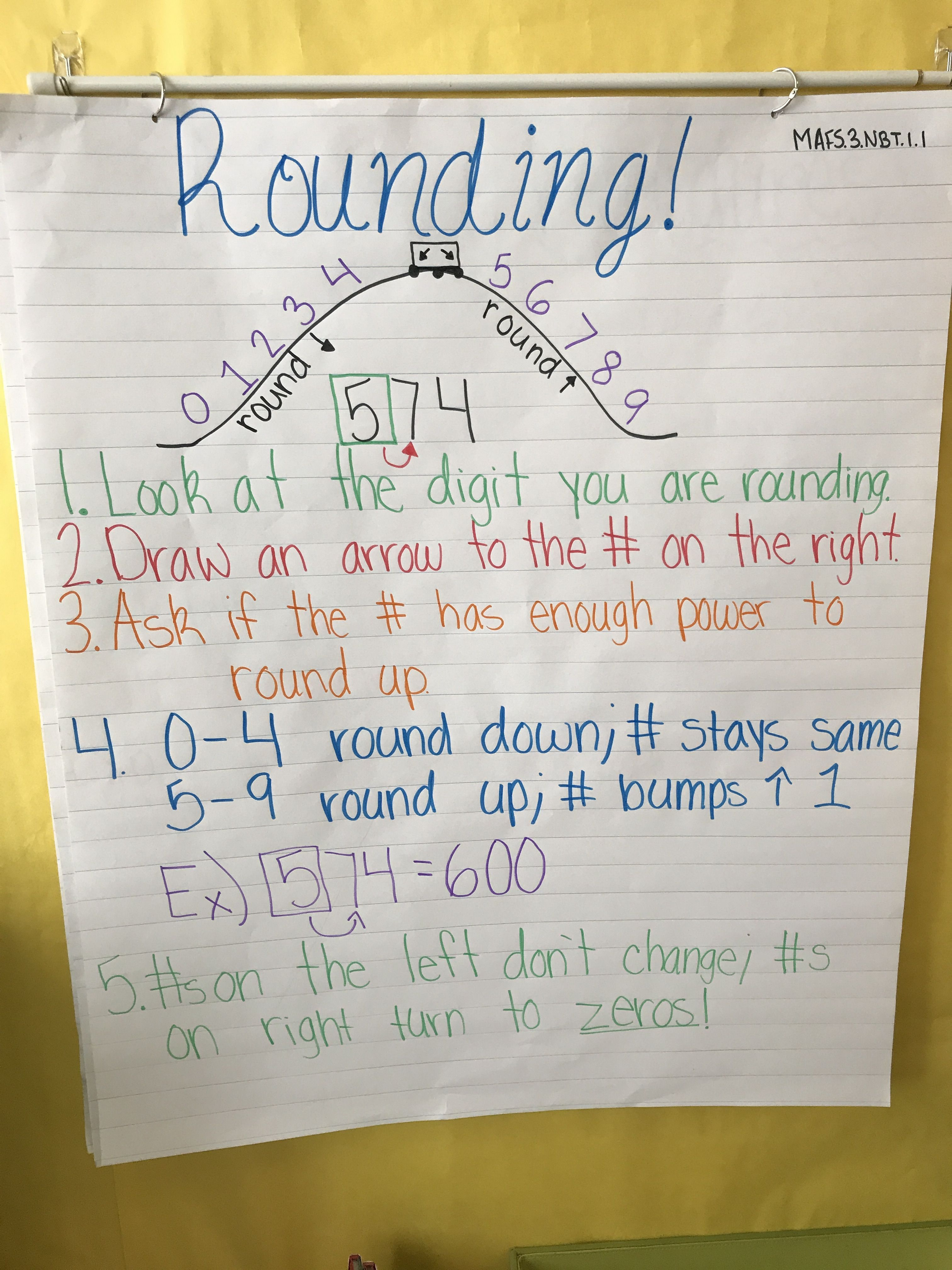 Rounding Roller Coaster Anchor Chart With Rules To Follow