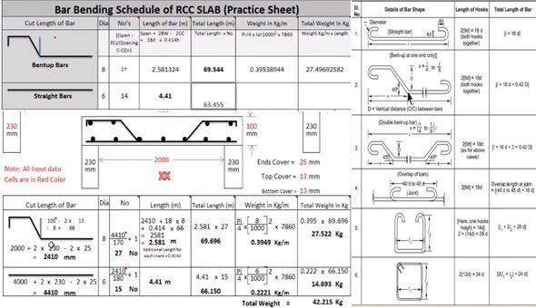 How To Create Bar Bending Schedule Of Rcc Slab Slab Estimate Template Civil Engineering Construction