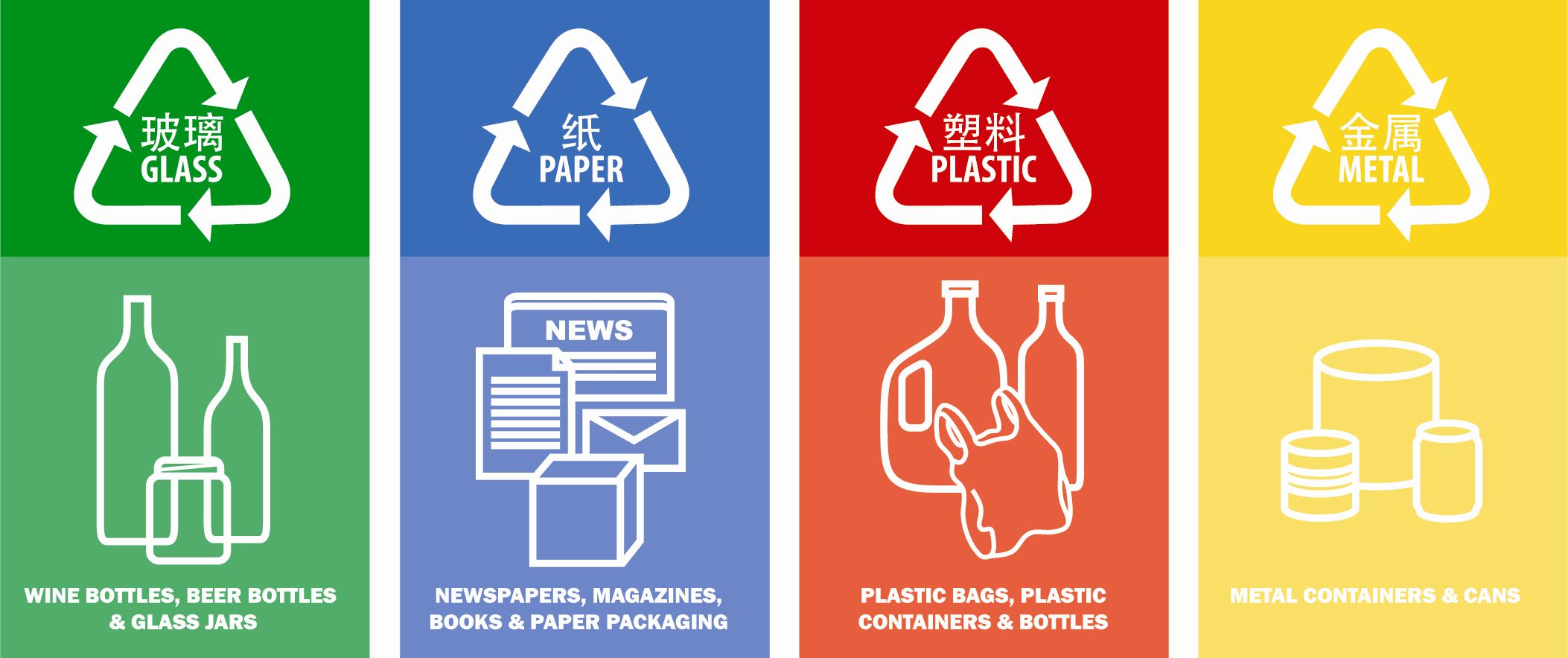 essay recycling plastic Is recycling beneficial yes here are some reasons why recycling is beneficial recycling is the process that takes used materials and turns them into new products.