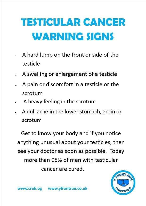 Testicular cancer, the warnings and signs. | Testicular Cancer ...