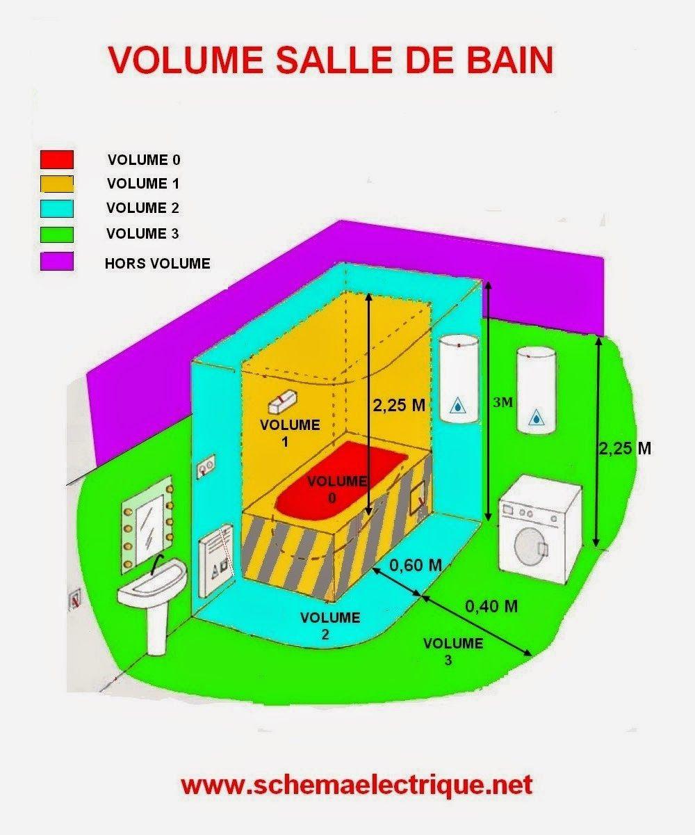 norme electrique salle de bain volume de scurit salle deau la salle - Volume 2 Salle De Bain