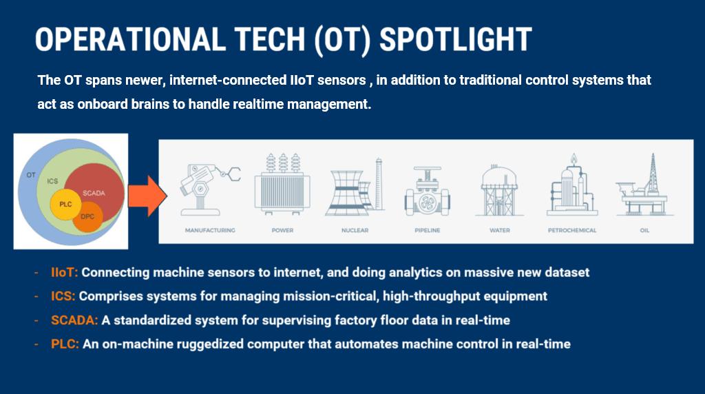 Future Factory How Iiot Tech Is Transforming Manufacturing Tecnologia Critica