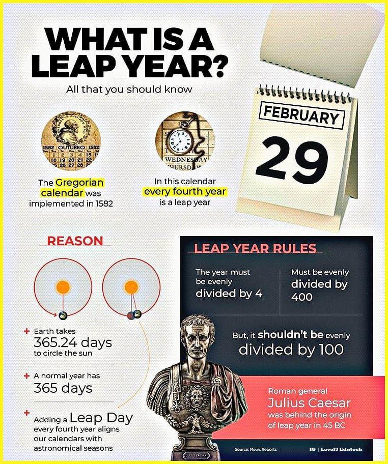 Happy Leap Day Happy Leap Day Leap Year Leap Day
