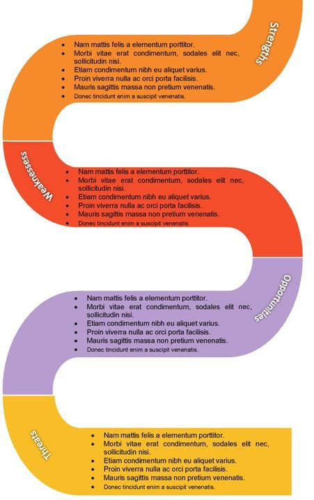 SWOT analysis template ppt 15 Business Pinterest Swot - strategic analysis report