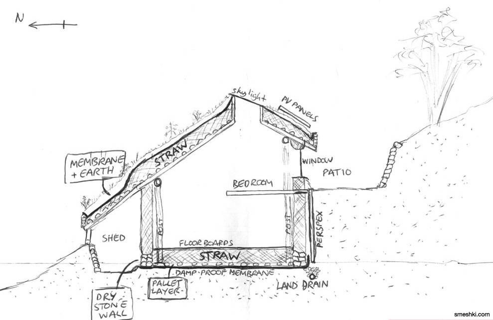 More hobbit house plans also  hole in the ground pinterest rh