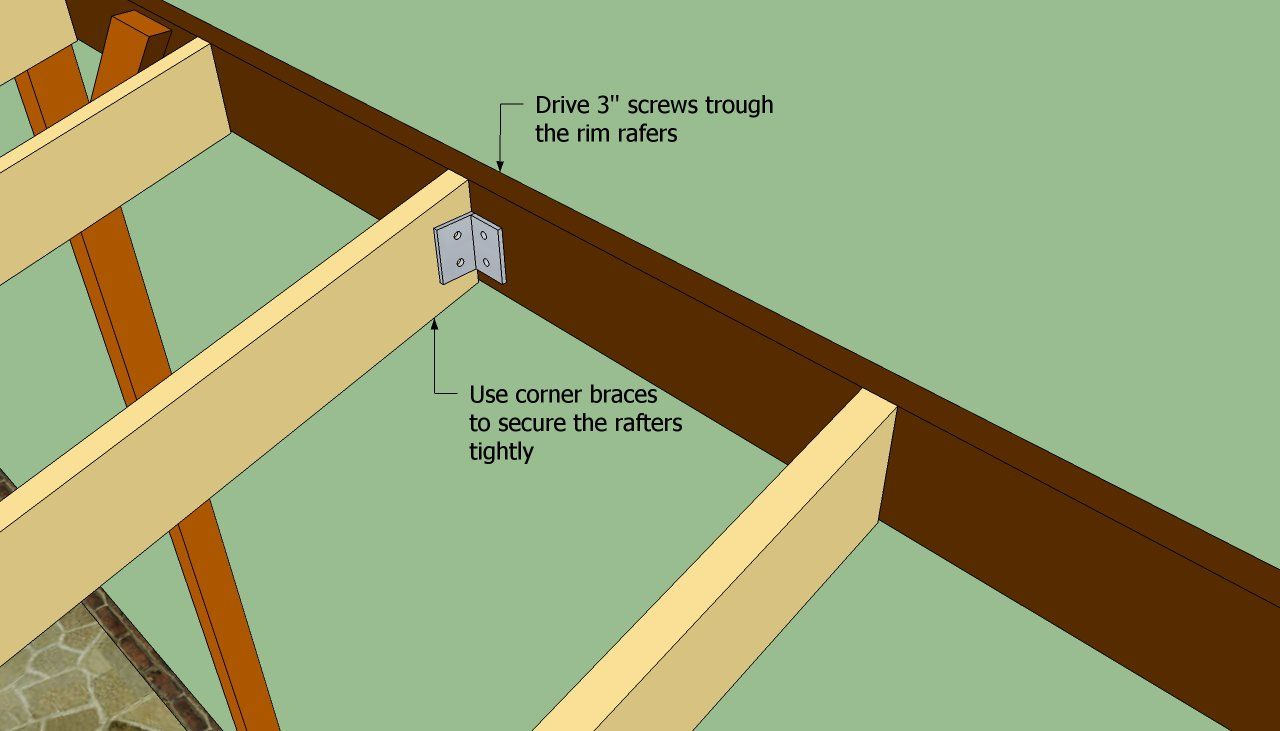 How To Build A Lean To Carport Sheds Lean To Carport