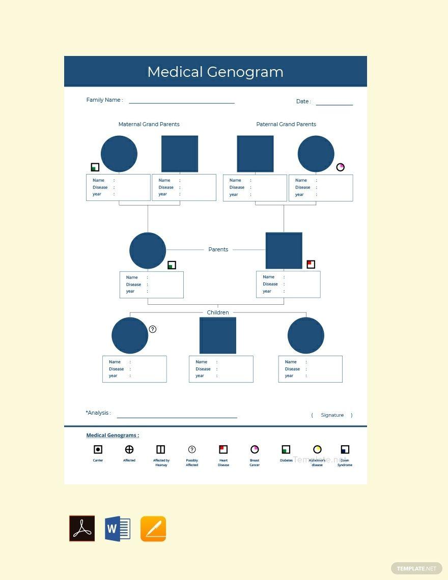 Free Medical Genogram in 2020 (With images) Genogram