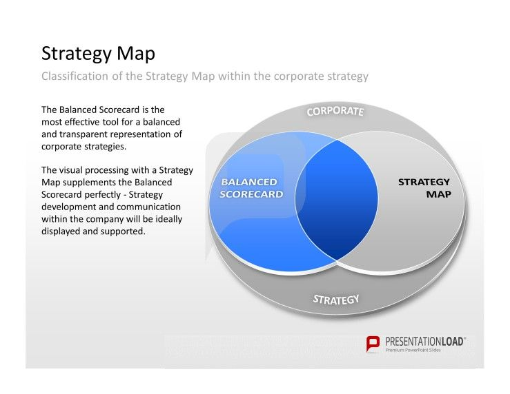 Strategy Map Powerpoint Templates Classification Of The Strategy Map