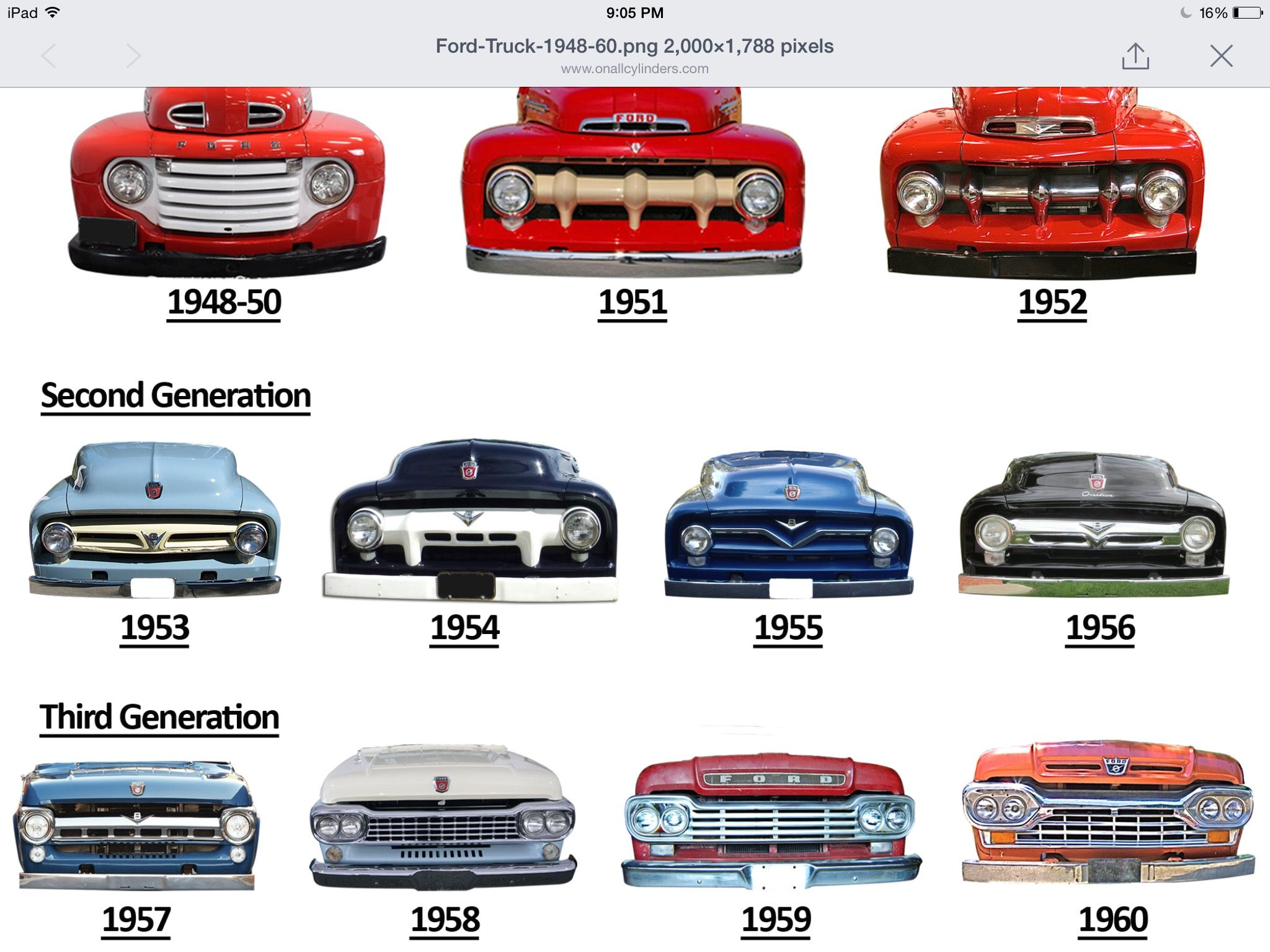 Just A Car Guy  1948 to 60 Ford truck visual ID guide  sc 1 st  Pinterest & Pin by Aaron Simoni on F100 | Pinterest | Ford Ford trucks and Cars markmcfarlin.com