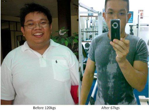 Weight loss after going off birth control