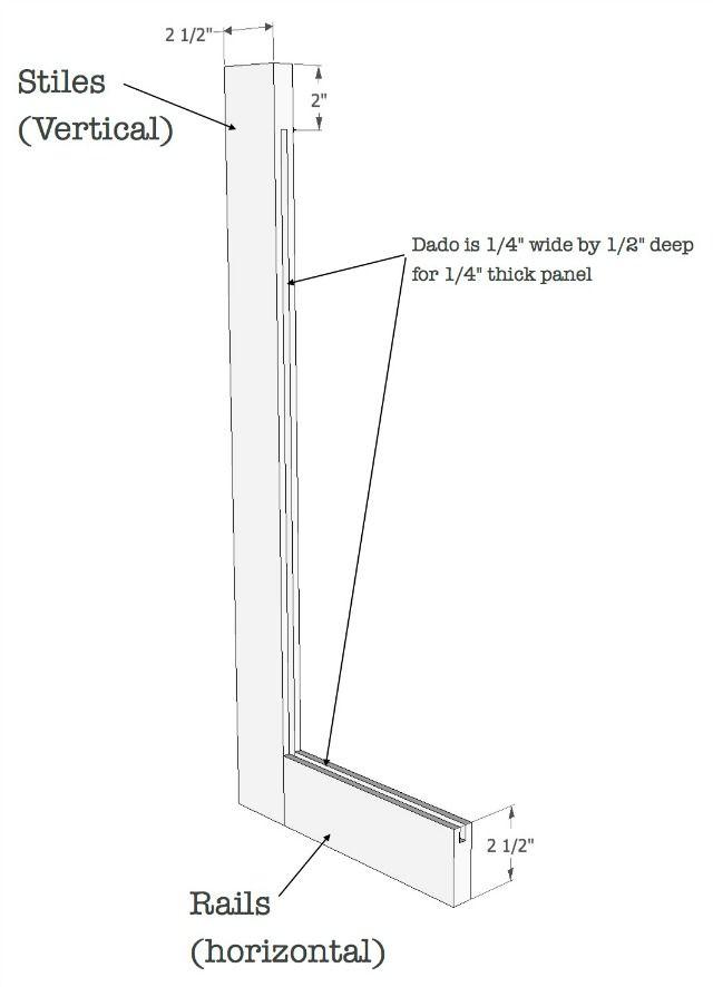 How To Build Cabinet Doors Sawdust Girl Diy Cabinet Doors Built In Cabinets Cabinet Doors